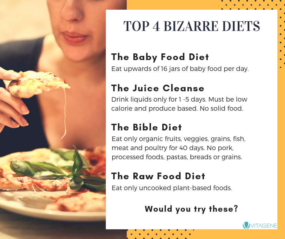 what is the top rated diet